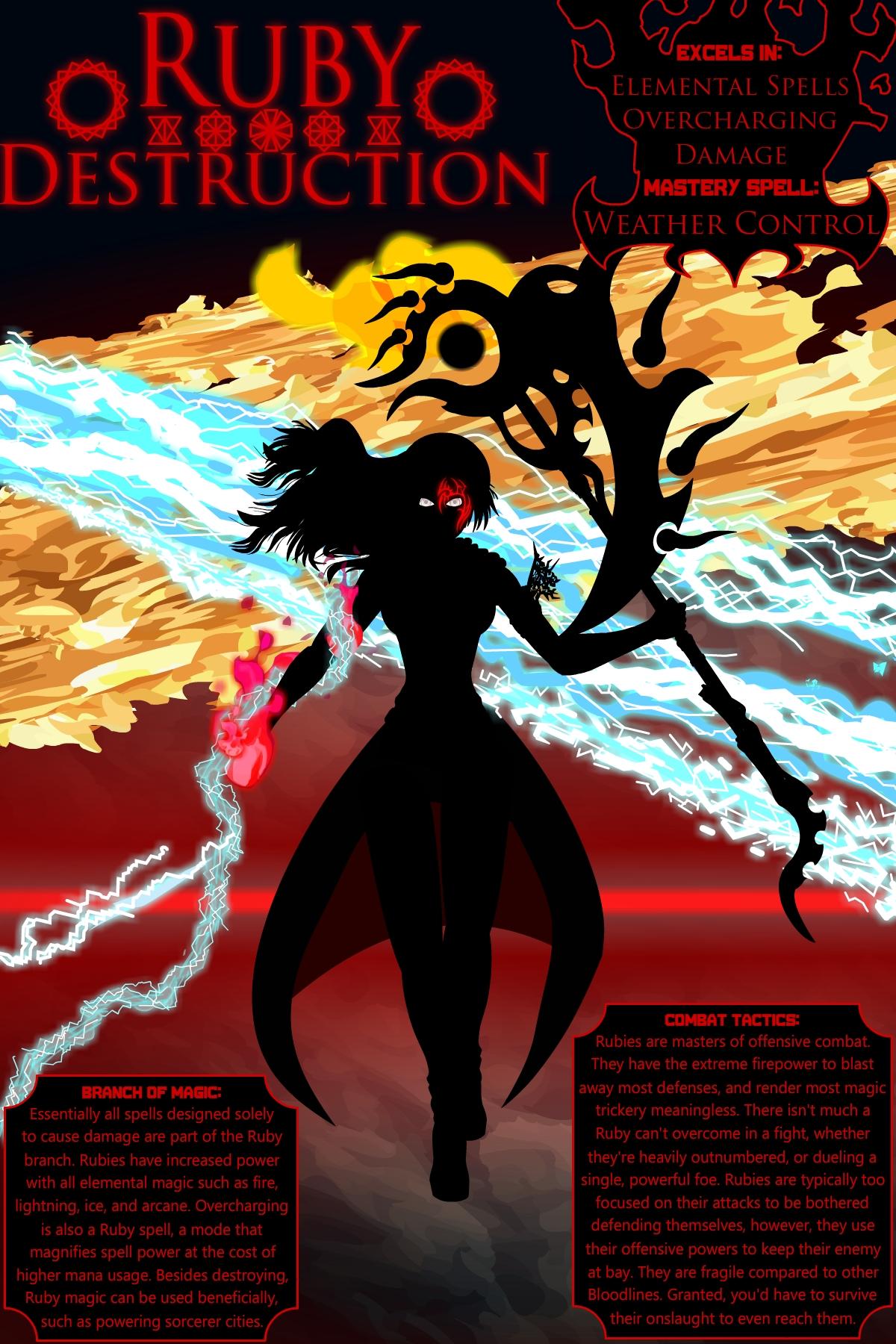 Bloodline Ruby